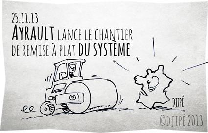 caricature, crise, dessin de presse, dessinateur, Djipé, économie, humour, Jean-Marc Ayrault, politique, remise à plat système,